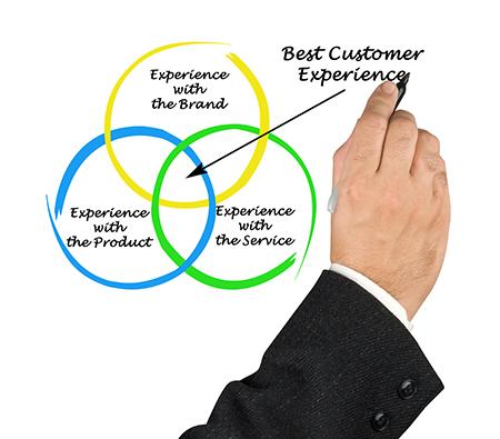 best brand experience